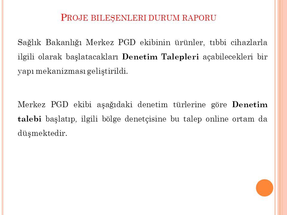 P ROJE BILEŞENLERI DURUM RAPORU Sağlık Bakanlığı Merkez PGD ekibinin ürünler, tıbbi cihazlarla ilgili olarak başlatacakları Denetim Talepleri açabilec