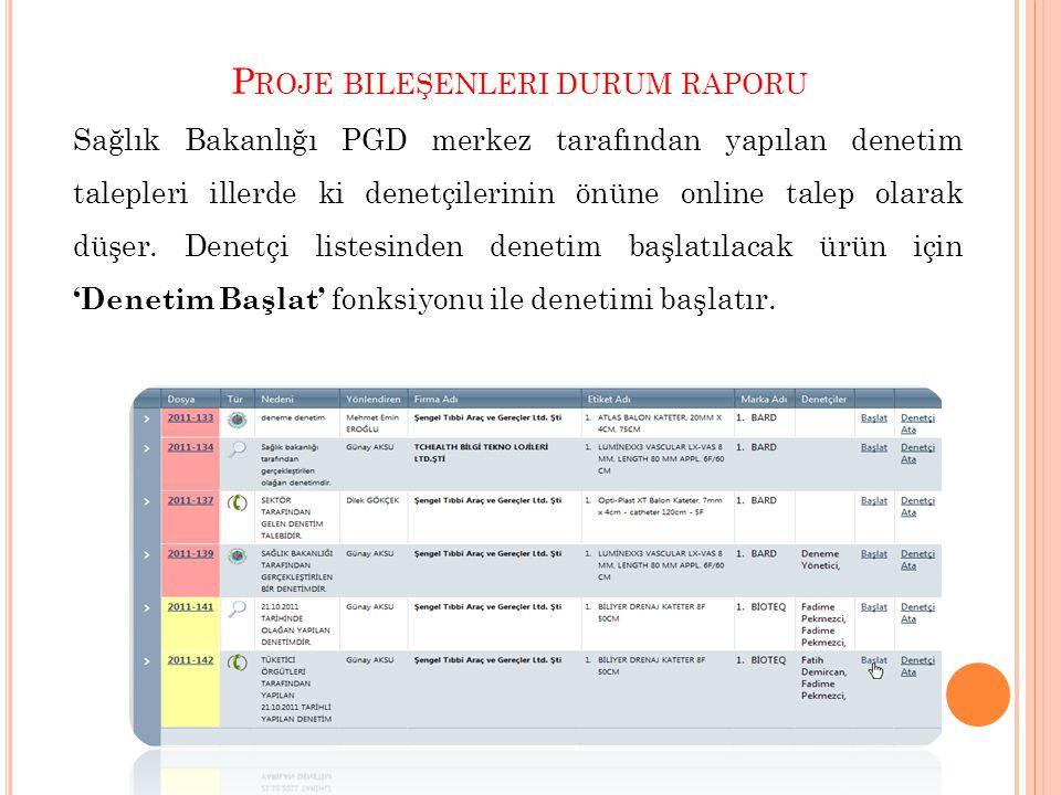 P ROJE BILEŞENLERI DURUM RAPORU Sağlık Bakanlığı PGD merkez tarafından yapılan denetim talepleri illerde ki denetçilerinin önüne online talep olarak d