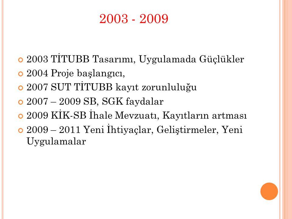 2003 - 2009 2003 TİTUBB Tasarımı, Uygulamada Güçlükler 2004 Proje başlangıcı, 2007 SUT TİTUBB kayıt zorunluluğu 2007 – 2009 SB, SGK faydalar 2009 KİK-