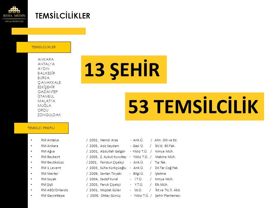 TEMSİLCİLİKLER • RM Antalya / 2002, Hamdi Aras - Ank.Ü. / Alm. Dili ve Ed. • RM Ankara / 2005, Aziz Saydam - Gazi Ü. / İkt.İd. Bil.Fak. • RM Ağva / 20