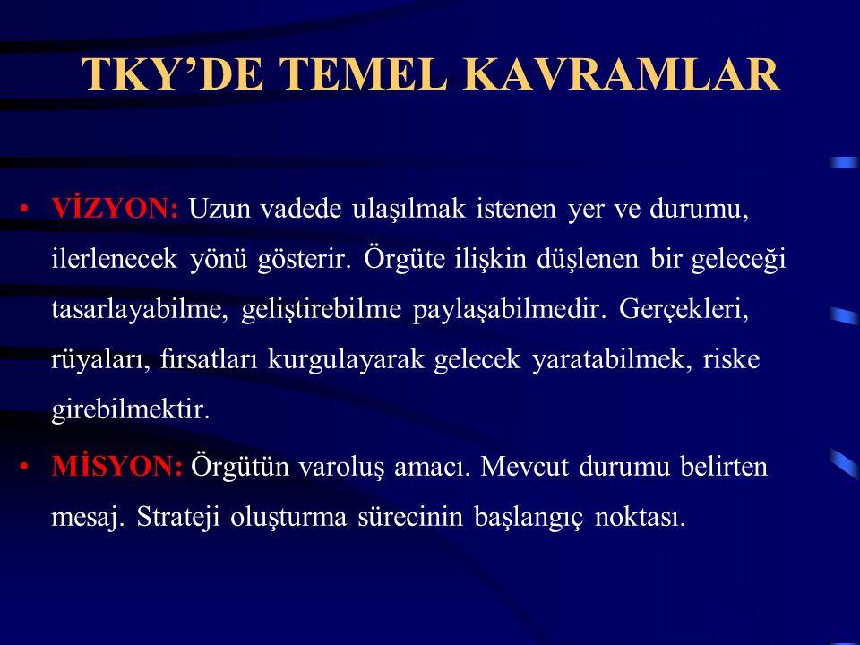 """TKY'nin Temel İ lkeleri 1- LİDERLİK 2- MÜŞTERİ ODAKLILIK 3- HERKESİN KATILIMI ve İLETİŞİM 4- SÜREKLİ İYİLEŞTİRME """"KAIZEN"""" 5- HEDEFLERLE VE VERİLERLE Y"""