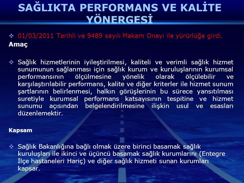 Company LOGO HİZMET KALİTE STANDARTLARI