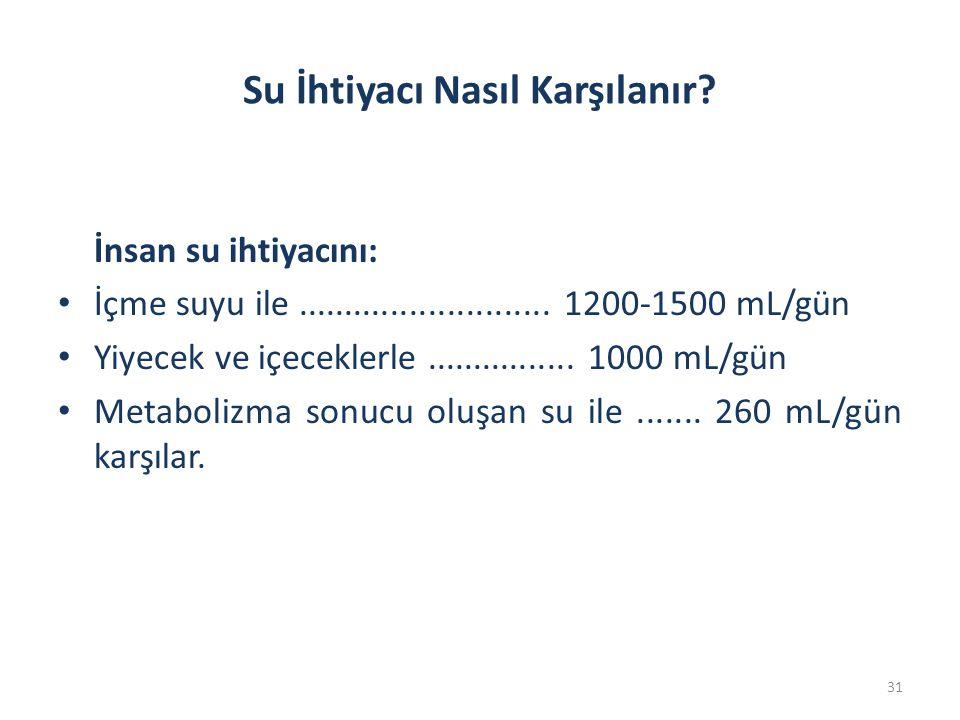 Su İhtiyacı Nasıl Karşılanır? İnsan su ihtiyacını: • İçme suyu ile........................... 1200-1500 mL/gün • Yiyecek ve içeceklerle...............