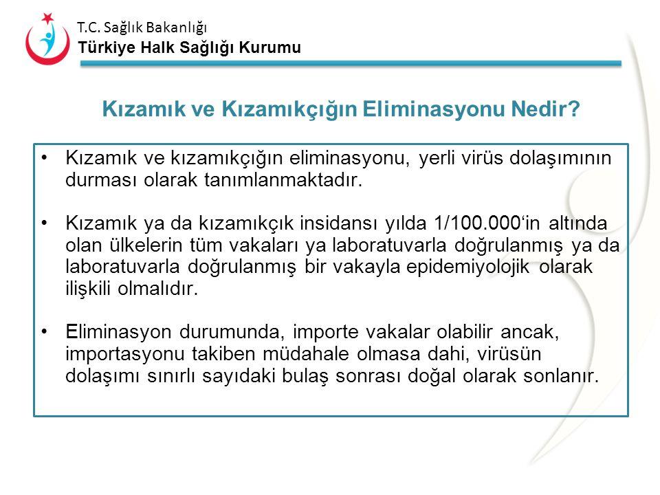 T.C. Sağlık Bakanlığı Türkiye Halk Sağlığı Kurumu Kaynak: EUVAC.NET Kızamık Salgınlarının Etkilenen Hassas Nüfusa Göre Dağılımı (Avrupa, 2005-2010) Ro