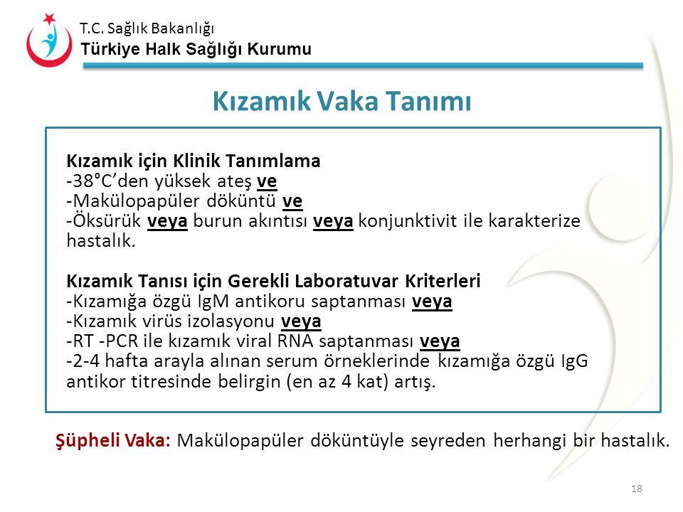 T.C. Sağlık Bakanlığı Türkiye Halk Sağlığı Kurumu 01.04.2010 tarihli ve 18617 sayılı Kızamık, Kızamıkçık ve Konjenital Kızamıkçık Sendromu Sürveyansı