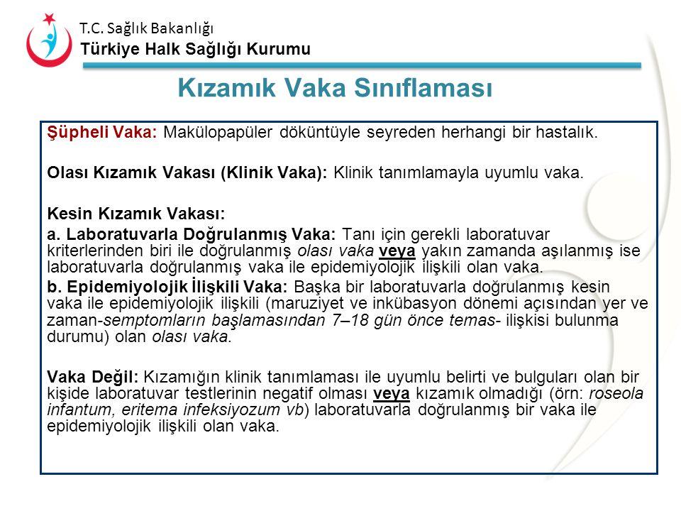 T.C. Sağlık Bakanlığı Türkiye Halk Sağlığı Kurumu Kızamık Vaka Tanımı Kızamık için Klinik Tanımlama -38°C'den yüksek ateş ve -Makülopapüler döküntü ve