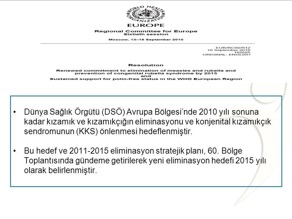 T.C. Sağlık Bakanlığı Türkiye Halk Sağlığı Kurumu Kızamık Eliminasyon Programı Türkiye Halk Sağlığı Kurumu Aşı ile Önlenebilir Hastalıklar Daire Başka