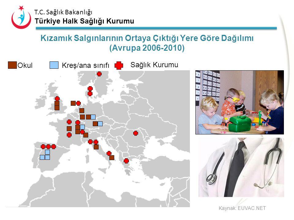 T.C. Sağlık Bakanlığı Türkiye Halk Sağlığı Kurumu Hastalık Kontrol Stratejileri •Eğitim (Toplum sağlığı merkezleri, klinisyenler, aile hekimleri) •Sür