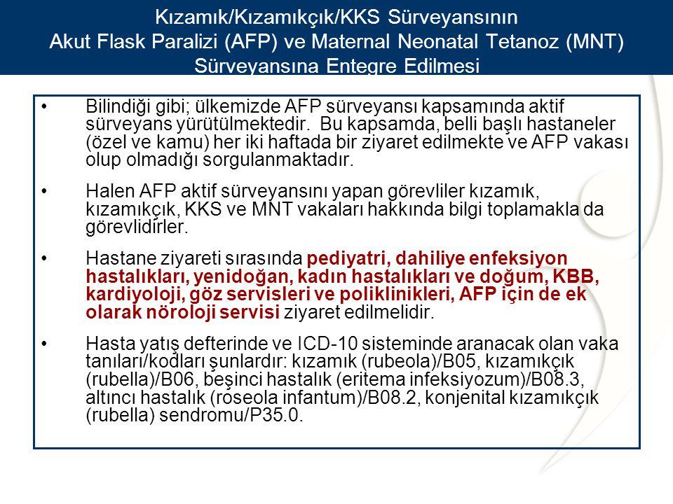T.C. Sağlık Bakanlığı Türkiye Halk Sağlığı Kurumu 5-9 Nisan 2010, Antalya