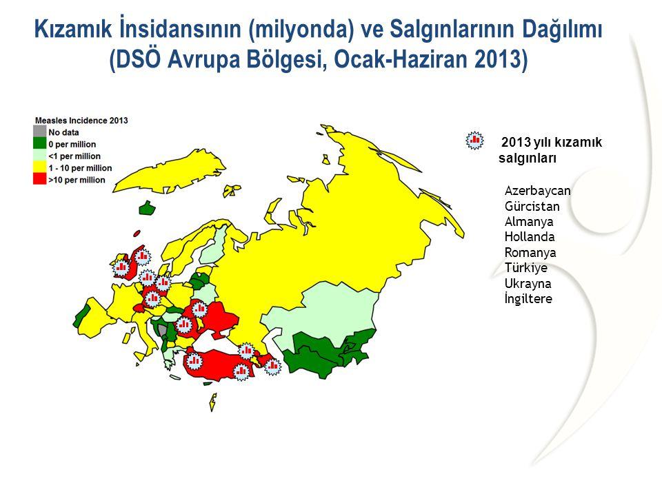 T.C. Sağlık Bakanlığı Türkiye Halk Sağlığı Kurumu Bildirilen Kızamık Vaka Sayılarının ve İnsidans Hızlarının (milyonda) Dağılımı (Temmuz 2012 – Hazira