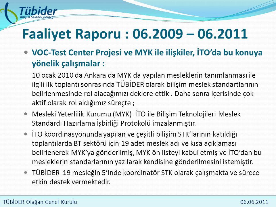 TÜBİDER Meclis Toplantısı 4 Nisan 2009 TÜBİDER Olağan Genel Kurulu 06.06.2011 Faaliyet Raporu : 06.2009 – 06.2011  VOC-Test Center Projesi ve MYK ile ilişkiler, İTO'da bu konuya yönelik çalışmalar : 10 ocak 2010 da Ankara da MYK da yapılan mesleklerin tanımlanması ile ilgili ilk toplantı sonrasında TÜBİDER olarak bilişim meslek standartlarının belirlenmesinde rol alacağımızı deklere ettik.