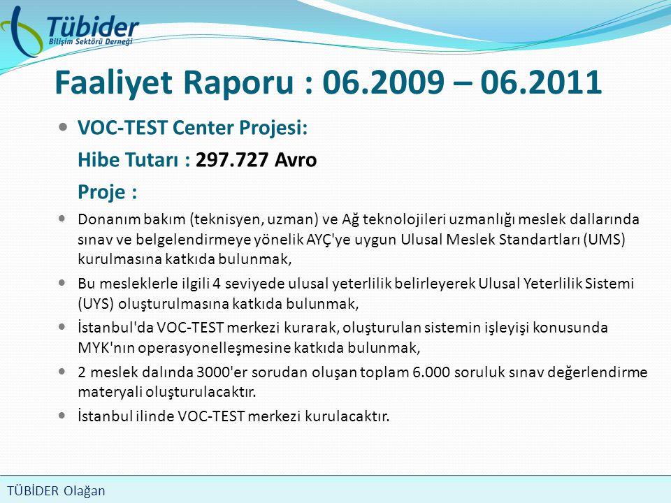 TÜBİDER Meclis Toplantısı 4 Nisan 2009 TÜBİDER Olağan Genel Kurulu 06.06.2011 Faaliyet Raporu : 06.2009 – 06.2011  VOC-TEST Center Projesi: Hibe Tutarı : 297.727 Avro Proje :  Donanım bakım (teknisyen, uzman) ve Ağ teknolojileri uzmanlığı meslek dallarında sınav ve belgelendirmeye yönelik AYÇ ye uygun Ulusal Meslek Standartları (UMS) kurulmasına katkıda bulunmak,  Bu mesleklerle ilgili 4 seviyede ulusal yeterlilik belirleyerek Ulusal Yeterlilik Sistemi (UYS) oluşturulmasına katkıda bulunmak,  İstanbul da VOC-TEST merkezi kurarak, oluşturulan sistemin işleyişi konusunda MYK nın operasyonelleşmesine katkıda bulunmak,  2 meslek dalında 3000 er sorudan oluşan toplam 6.000 soruluk sınav değerlendirme materyali oluşturulacaktır.