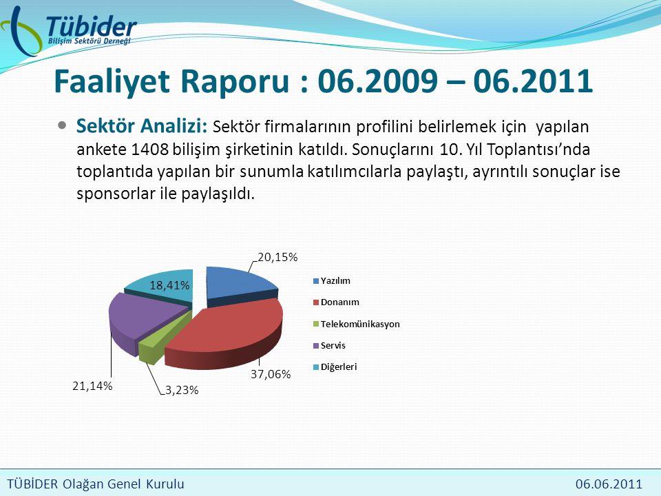 TÜBİDER Meclis Toplantısı 4 Nisan 2009 TÜBİDER Olağan Genel Kurulu 06.06.2011 Faaliyet Raporu : 06.2009 – 06.2011  Sektör Analizi: Sektör firmalarının profilini belirlemek için yapılan ankete 1408 bilişim şirketinin katıldı.