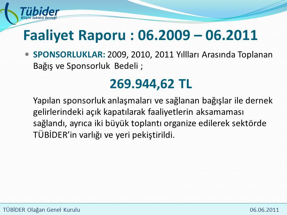 TÜBİDER Meclis Toplantısı 4 Nisan 2009 TÜBİDER Olağan Genel Kurulu 06.06.2011 Faaliyet Raporu : 06.2009 – 06.2011  SPONSORLUKLAR: 2009, 2010, 2011 Yıllları Arasında Toplanan Bağış ve Sponsorluk Bedeli ; 269.944,62 TL Yapılan sponsorluk anlaşmaları ve sağlanan bağışlar ile dernek gelirlerindeki açık kapatılarak faaliyetlerin aksamaması sağlandı, ayrıca iki büyük toplantı organize edilerek sektörde TÜBİDER'in varlığı ve yeri pekiştirildi.