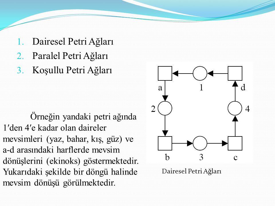 1.Dairesel Petri Ağları 2. Paralel Petri Ağları 3.