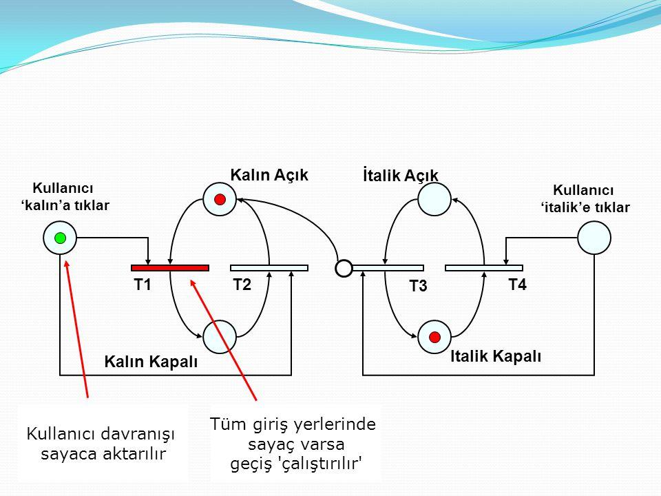 Kalın Açık İtalik Açık Kalın Kapalı Italik Kapalı Kullanıcı 'italik'e tıklar T1T2 T3 T4 Tüm giriş yerlerinde sayaç varsa geçiş çalıştırılır Kullanıcı 'kalın'a tıklar Kullanıcı davranışı sayaca aktarılır