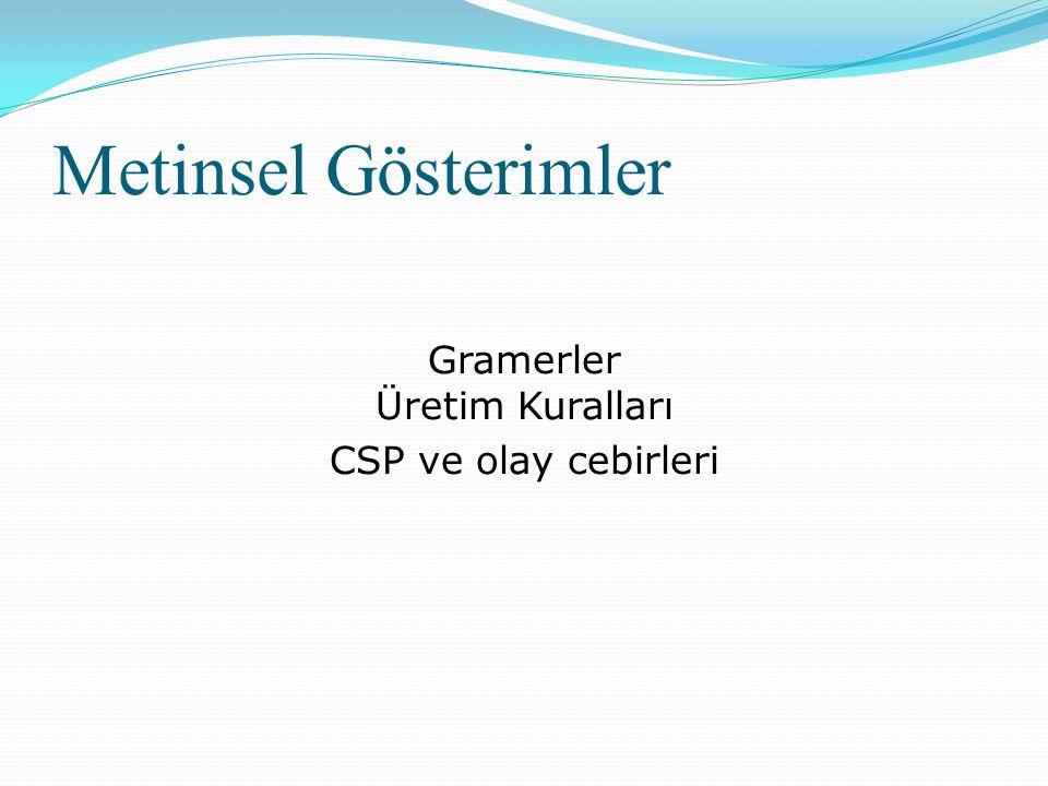 Metinsel Gösterimler Gramerler Üretim Kuralları CSP ve olay cebirleri
