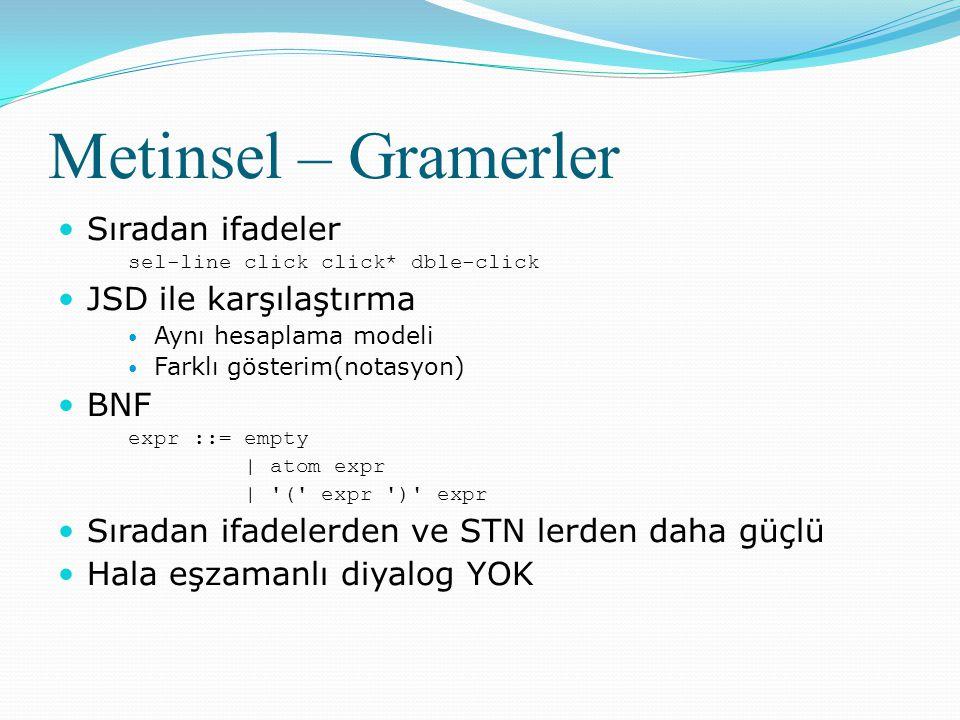 Metinsel – Gramerler  Sıradan ifadeler sel-line click click* dble-click  JSD ile karşılaştırma  Aynı hesaplama modeli  Farklı gösterim(notasyon)  BNF expr ::= empty | atom expr | ( expr ) expr  Sıradan ifadelerden ve STN lerden daha güçlü  Hala eşzamanlı diyalog YOK