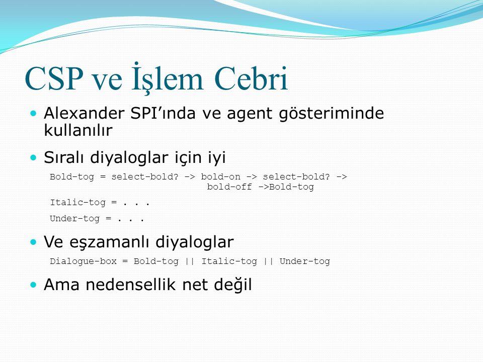 CSP ve İşlem Cebri  Alexander SPI'ında ve agent gösteriminde kullanılır  Sıralı diyaloglar için iyi Bold-tog = select-bold.