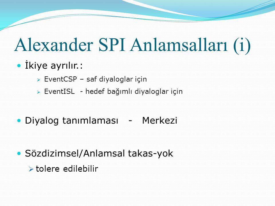 Alexander SPI Anlamsalları (i)  İkiye ayrılır.:  EventCSP – saf diyaloglar için  EventISL - hedef bağımlı diyaloglar için  Diyalog tanımlaması - Merkezi  Sözdizimsel/Anlamsal takas-yok  tolere edilebilir