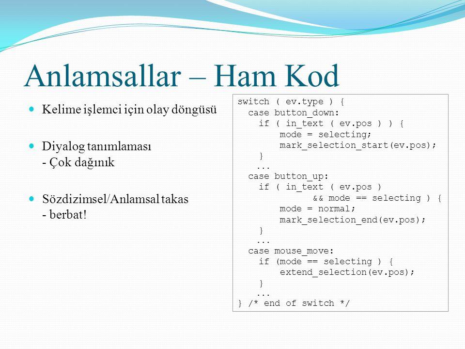 Anlamsallar – Ham Kod  Kelime işlemci için olay döngüsü  Diyalog tanımlaması - Çok dağınık  Sözdizimsel/Anlamsal takas - berbat.