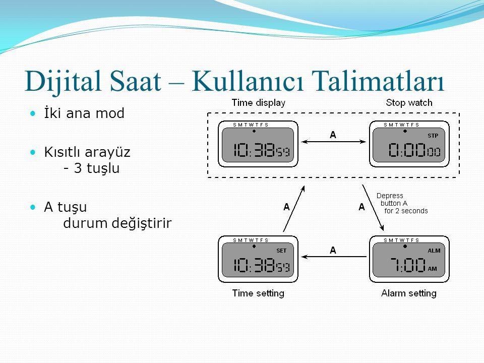 Dijital Saat – Kullanıcı Talimatları  İki ana mod  Kısıtlı arayüz - 3 tuşlu  A tuşu durum değiştirir