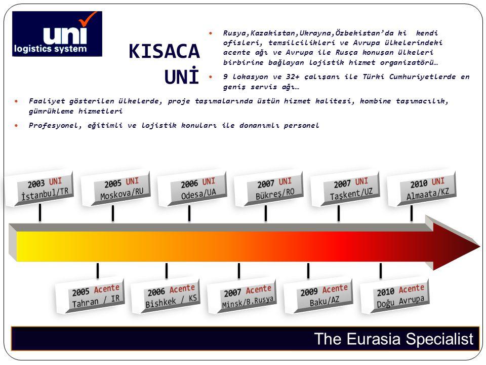 KISACA UNİ The Eurasia Specialist  Rusya,Kazakistan,Ukrayna,Özbekistan'da ki kendi ofisleri, temsilcilikleri ve Avrupa ülkelerindeki acente ağı ve Av