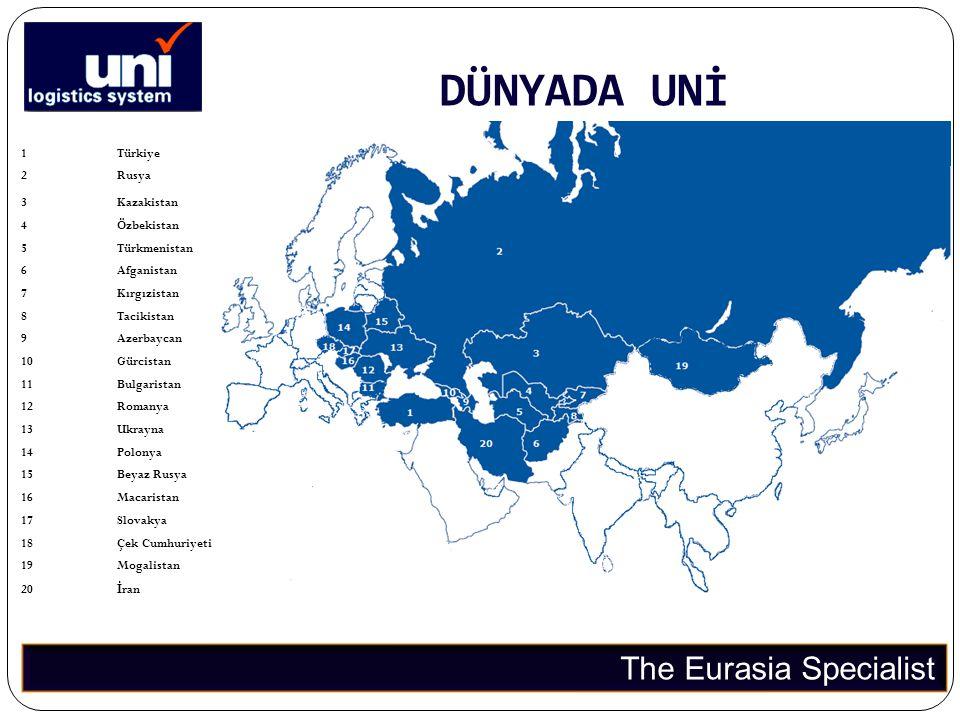 DÜNYADA UNİ The Eurasia Specialist 1Türkiye 2Rusya 3Kazakistan 4Özbekistan 5Türkmenistan 6Afganistan 7Kırgızistan 8Tacikistan 9Azerbaycan 10Gürcistan