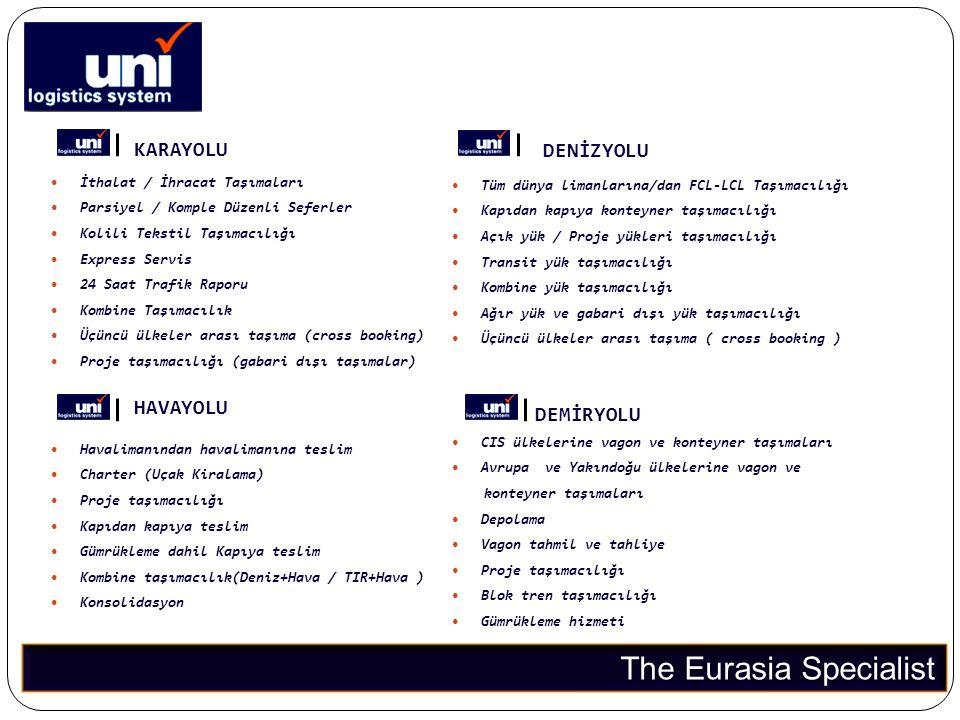 KARAYOLU The Eurasia Specialist  İthalat / İhracat Taşımaları  Parsiyel / Komple Düzenli Seferler  Kolili Tekstil Taşımacılığı  Express Servis  2