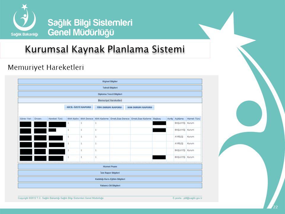 Kurumsal Kaynak Planlama Sistemi 22 Memuriyet Hareketleri