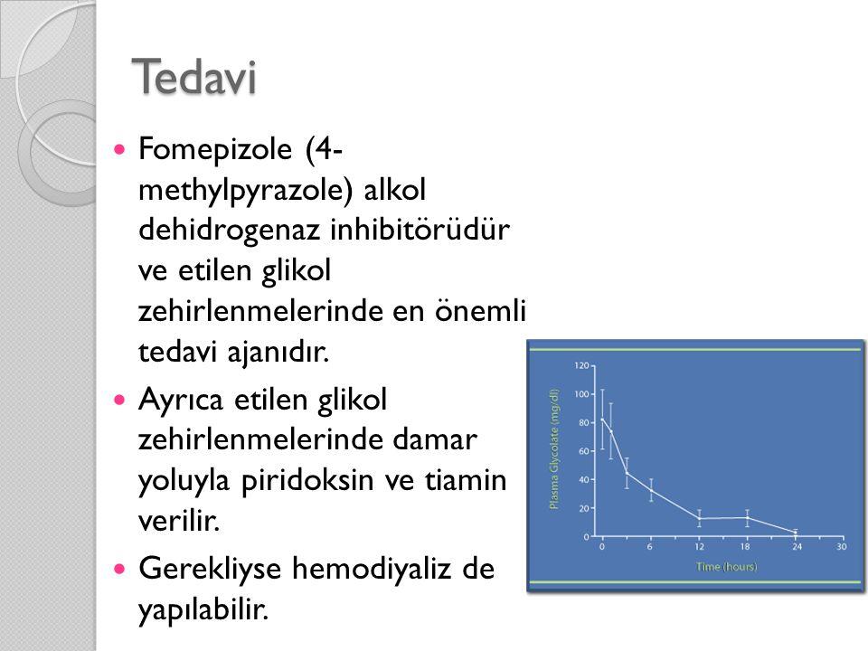 Tedavi  Fomepizole (4- methylpyrazole) alkol dehidrogenaz inhibitörüdür ve etilen glikol zehirlenmelerinde en önemli tedavi ajanıdır.  Ayrıca etilen