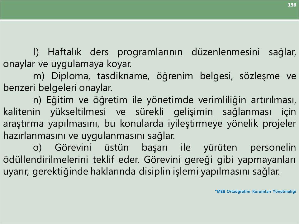 136 l) Haftalık ders programlarının düzenlenmesini sağlar, onaylar ve uygulamaya koyar. m) Diploma, tasdikname, öğrenim belgesi, sözleşme ve benzeri b