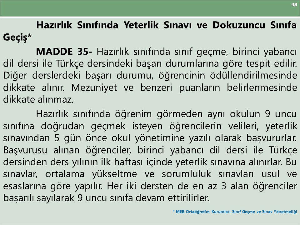 48 Hazırlık Sınıfında Yeterlik Sınavı ve Dokuzuncu Sınıfa Geçiş* MADDE 35- Hazırlık sınıfında sınıf geçme, birinci yabancı dil dersi ile Türkçe dersin
