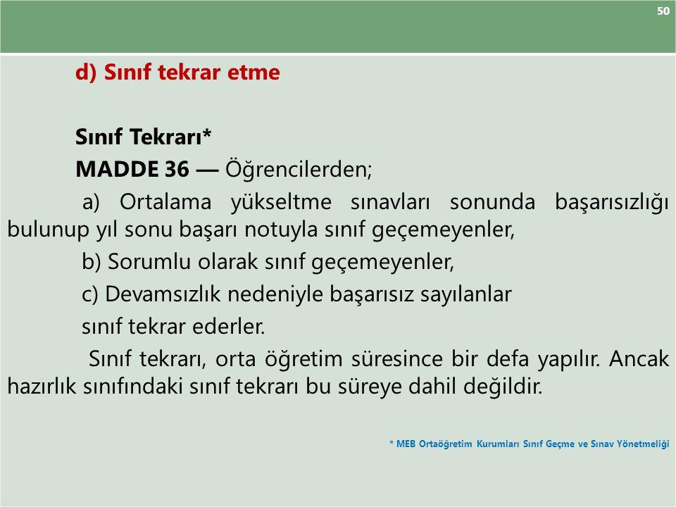 50 d) Sınıf tekrar etme Sınıf Tekrarı* MADDE 36 — Öğrencilerden; a) Ortalama yükseltme sınavları sonunda başarısızlığı bulunup yıl sonu başarı notuyla