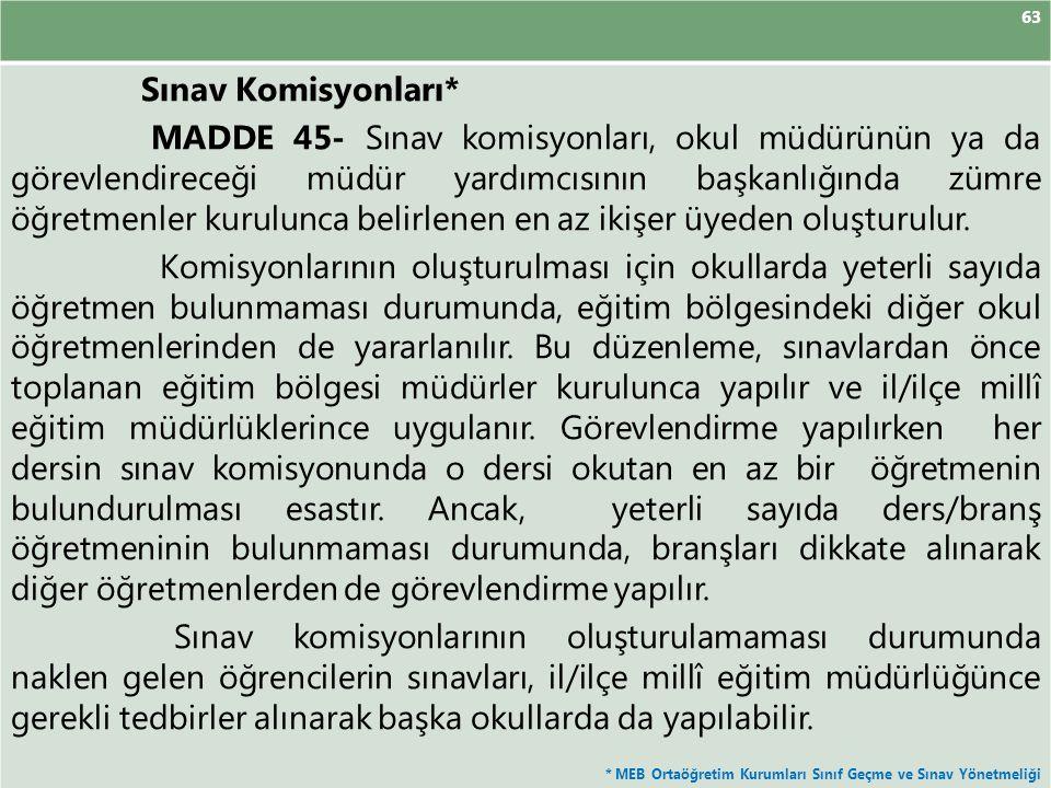 63 Sınav Komisyonları* MADDE 45- Sınav komisyonları, okul müdürünün ya da görevlendireceği müdür yardımcısının başkanlığında zümre öğretmenler kurulun