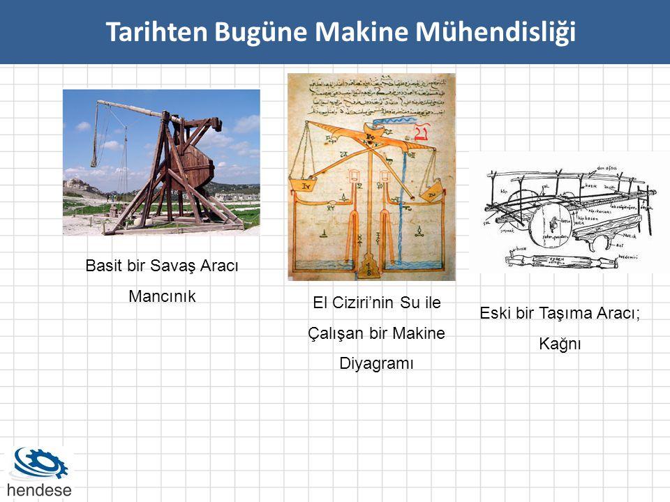 Tarihten Bugüne Makine Mühendisliği Basit bir Savaş Aracı Mancınık El Ciziri'nin Su ile Çalışan bir Makine Diyagramı Eski bir Taşıma Aracı; Kağnı