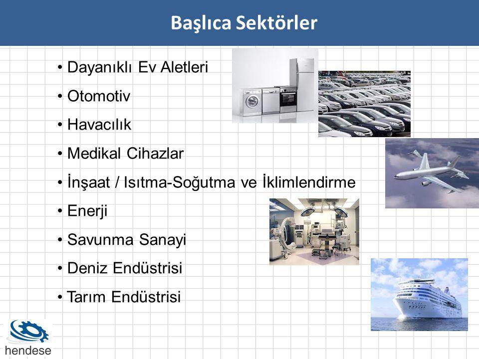 Başlıca Sektörler • Dayanıklı Ev Aletleri • Otomotiv • Havacılık • Medikal Cihazlar • İnşaat / Isıtma-Soğutma ve İklimlendirme • Enerji • Savunma Sana