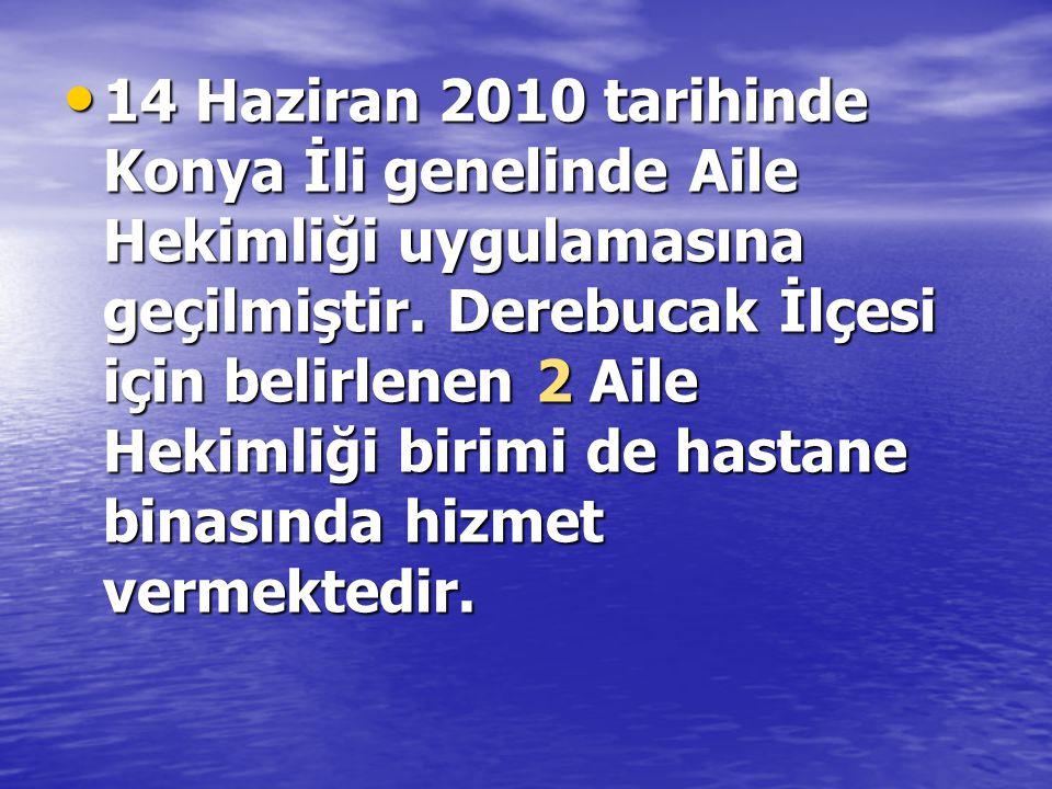 • 14 Haziran 2010 tarihinde Konya İli genelinde Aile Hekimliği uygulamasına geçilmiştir.