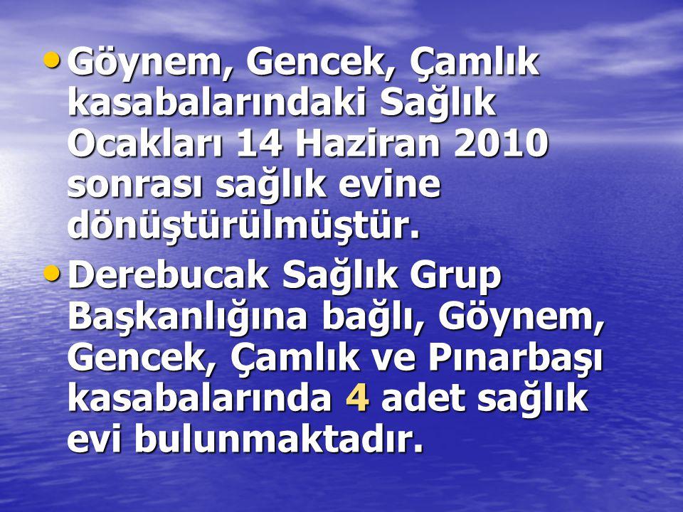 • Göynem, Gencek, Çamlık kasabalarındaki Sağlık Ocakları 14 Haziran 2010 sonrası sağlık evine dönüştürülmüştür.