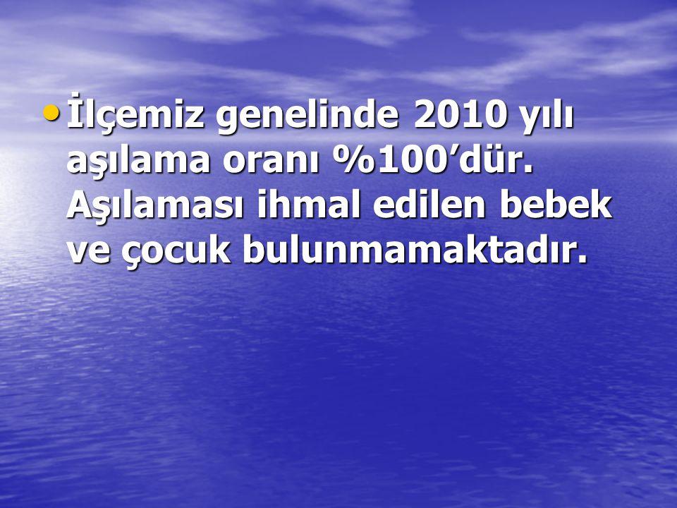 • İlçemiz genelinde 2010 yılı aşılama oranı %100'dür.