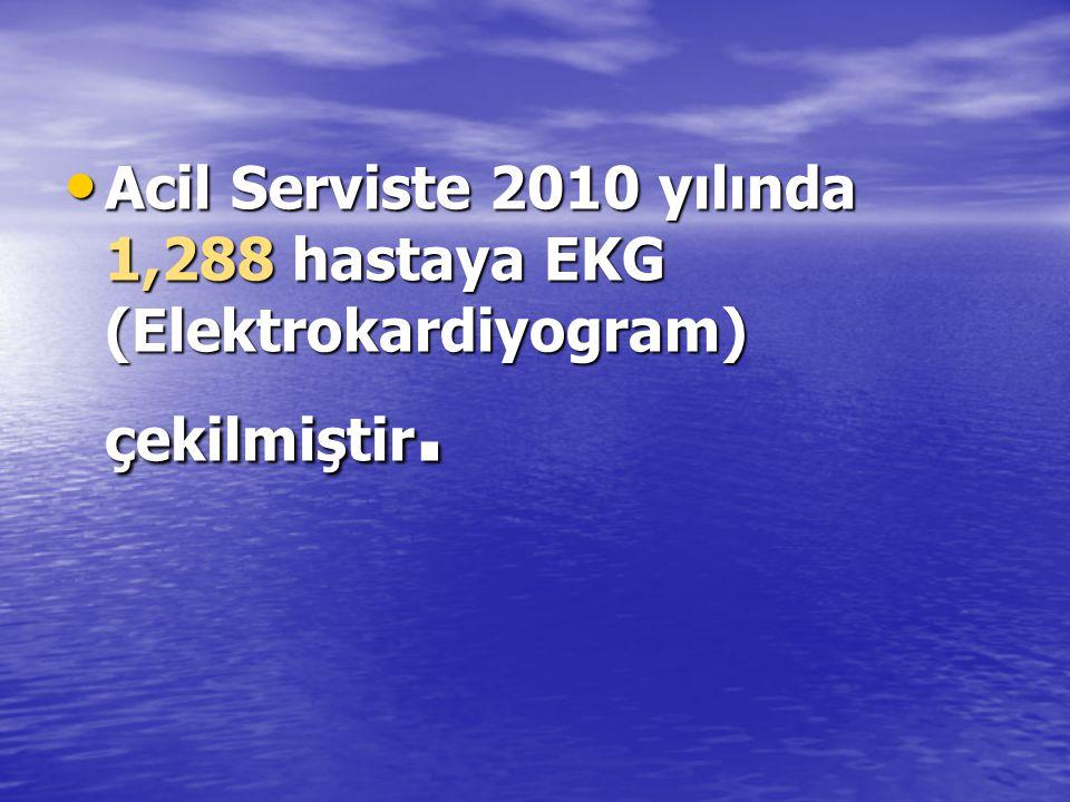 • Acil Serviste 2010 yılında 1,288 hastaya EKG (Elektrokardiyogram) çekilmiştir.