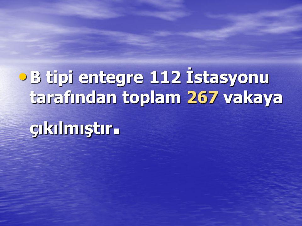 • B tipi entegre 112 İstasyonu tarafından toplam 267 vakaya çıkılmıştır.