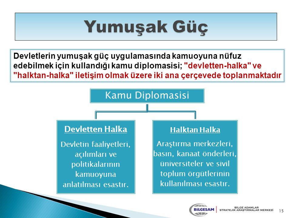 Devletlerin yumuşak güç uygulamasında kamuoyuna nüfuz edebilmek için kullandığı kamu diplomasisi;