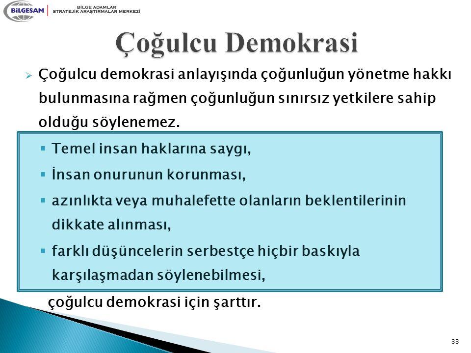 33  Çoğulcu demokrasi anlayışında çoğunluğun yönetme hakkı bulunmasına rağmen çoğunluğun sınırsız yetkilere sahip olduğu söylenemez.  Temel insan ha