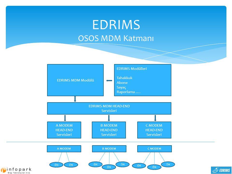 EDRIMS OSOS MDM Katmanı ÖN A MODEM HEAD-END Servisleri ÖN B MODEMA MODEM B MODEM HEAD-END Servisleri ÖN C MODEM HEAD-END Servisleri ÖN EDRIMS MDM HEAD