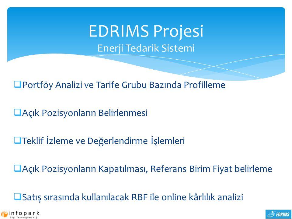 EDRIMS Projesi Enerji Tedarik Sistemi  Portföy Analizi ve Tarife Grubu Bazında Profilleme  Açık Pozisyonların Belirlenmesi  Teklif İzleme ve Değerl