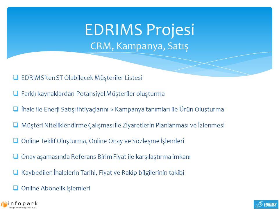 EDRIMS Projesi CRM, Kampanya, Satış  EDRIMS'ten ST Olabilecek Müşteriler Listesi  Farklı kaynaklardan Potansiyel Müşteriler oluşturma  İhale ile En