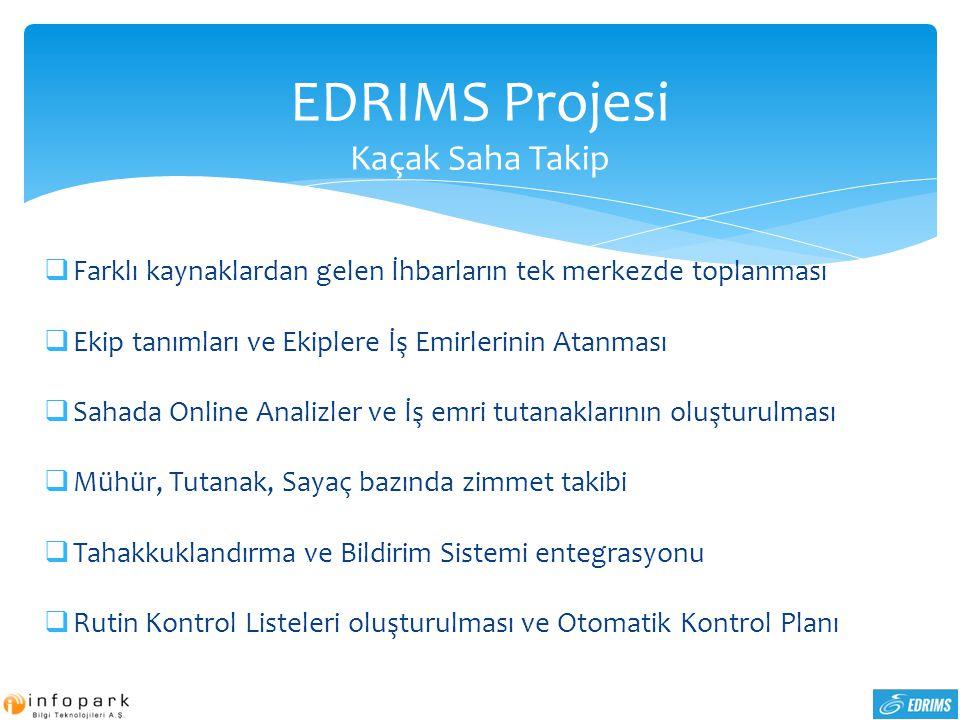 EDRIMS Projesi Kaçak Saha Takip  Farklı kaynaklardan gelen İhbarların tek merkezde toplanması  Ekip tanımları ve Ekiplere İş Emirlerinin Atanması 