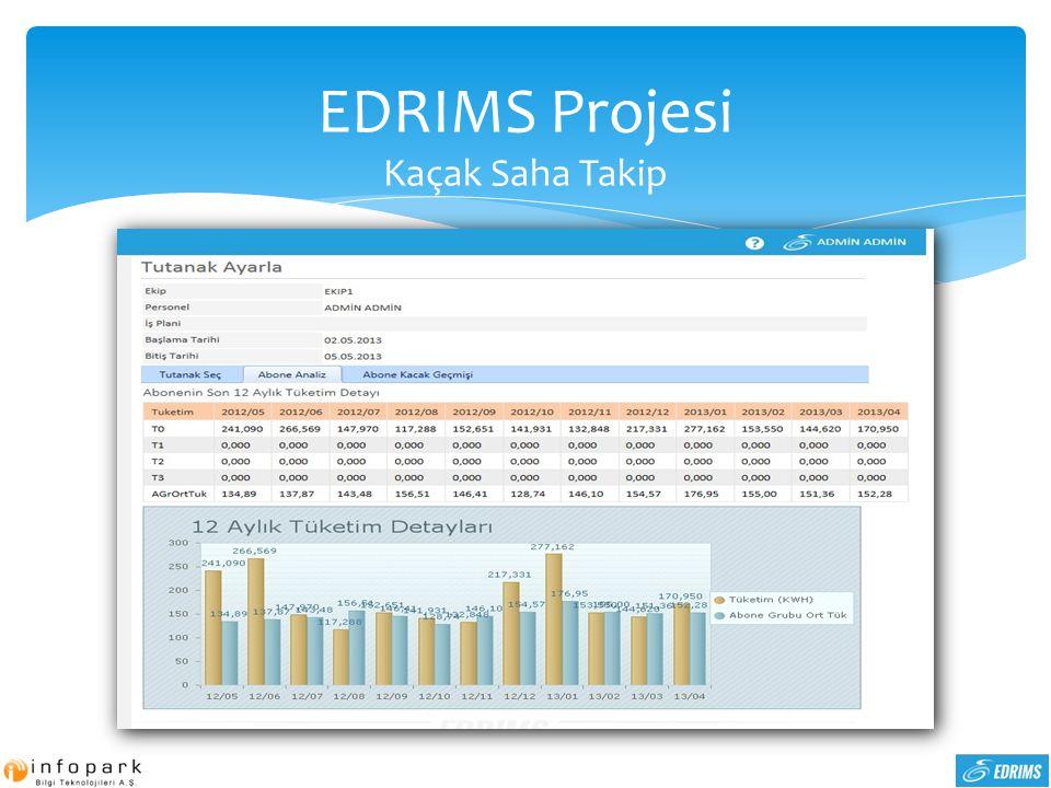 EDRIMS Projesi Kaçak Saha Takip