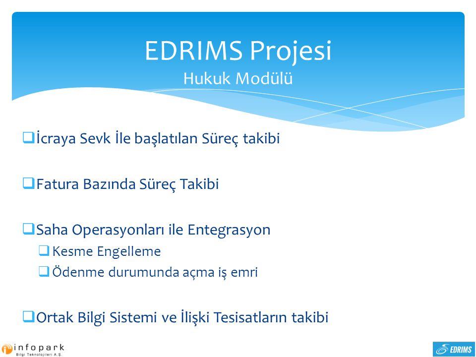 EDRIMS Projesi Hukuk Modülü  İcraya Sevk İle başlatılan Süreç takibi  Fatura Bazında Süreç Takibi  Saha Operasyonları ile Entegrasyon  Kesme Engel